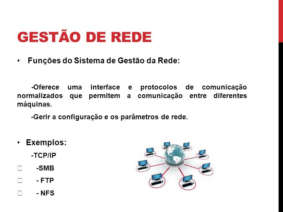 Gestão de Rede Funções do Sistema de Gestão da Rede: Exemplos: