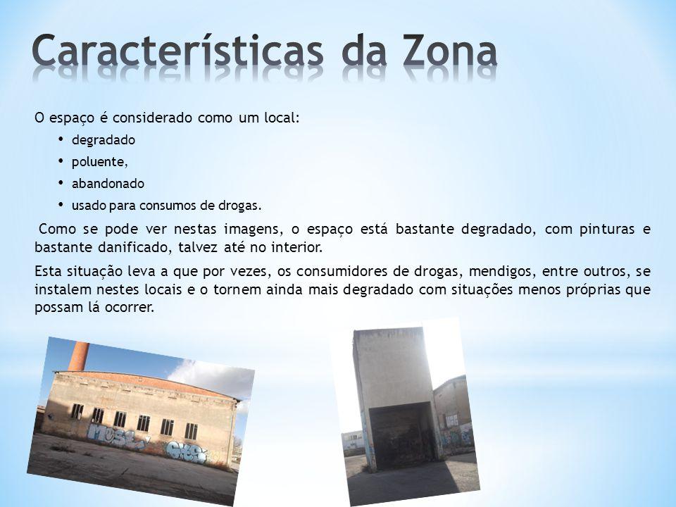 Características da Zona