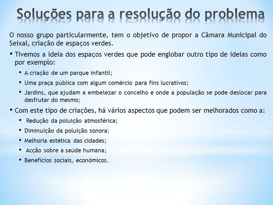 Soluções para a resolução do problema