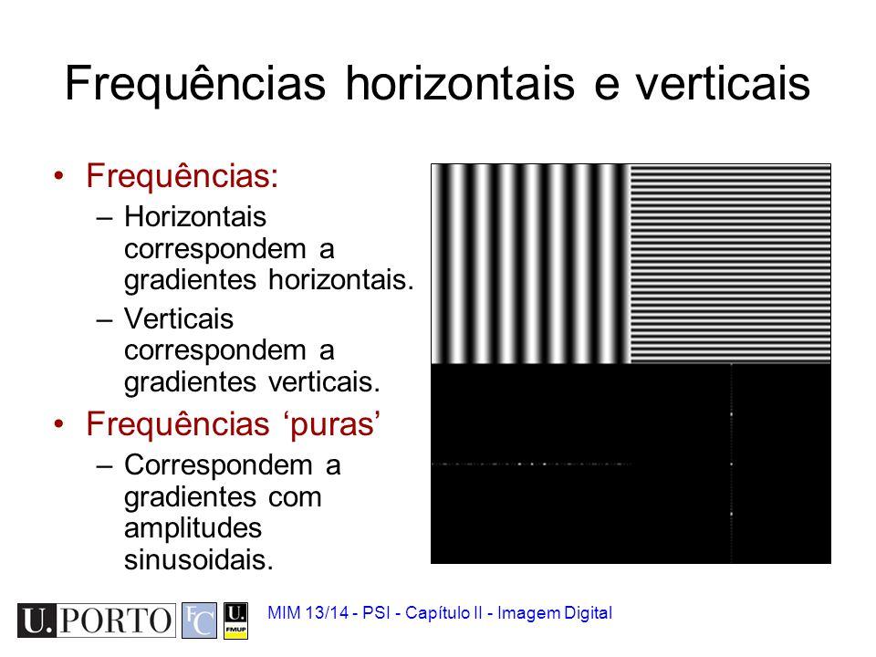 Frequências horizontais e verticais