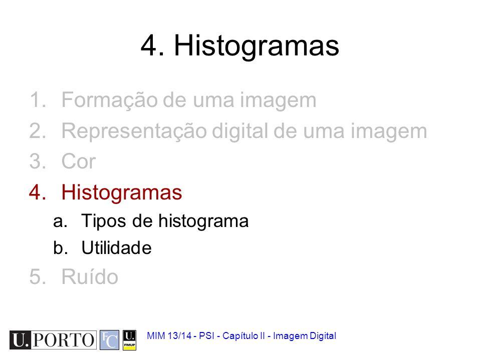 4. Histogramas Formação de uma imagem