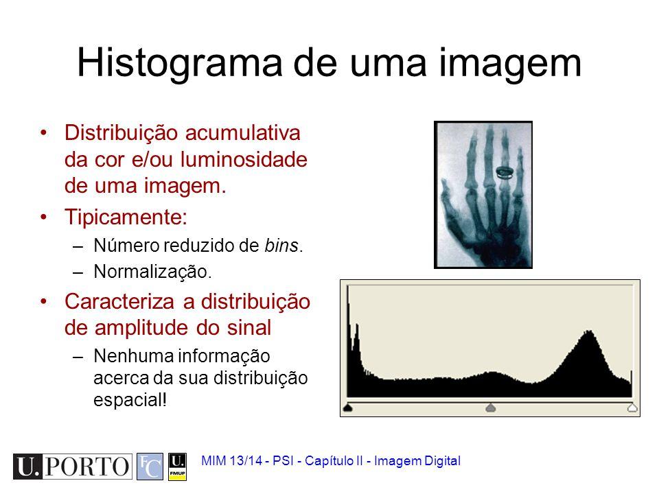Histograma de uma imagem