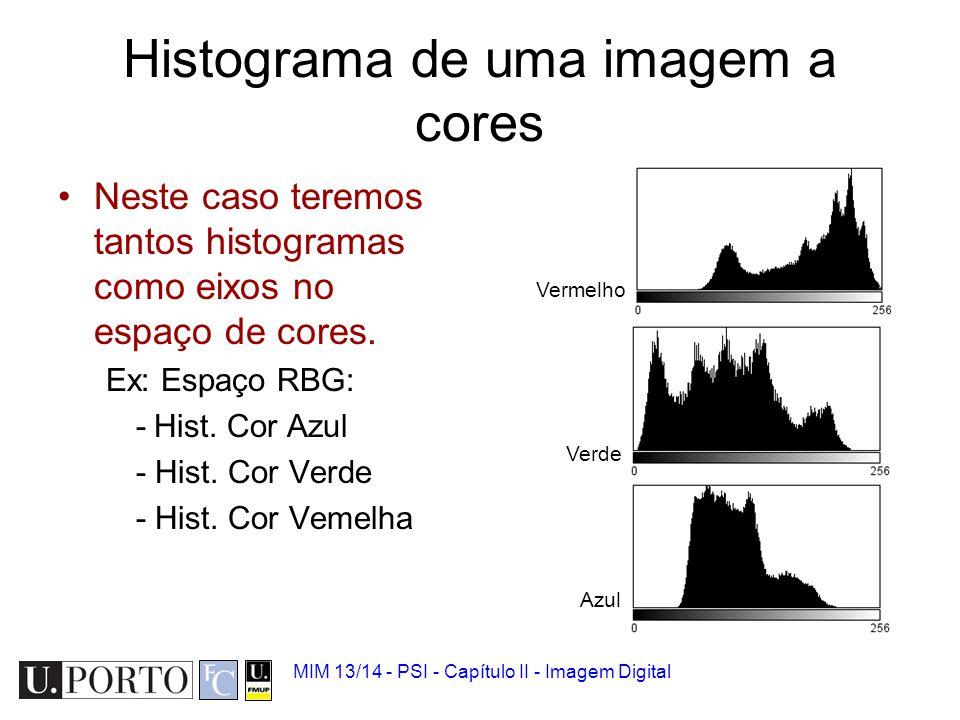 Histograma de uma imagem a cores