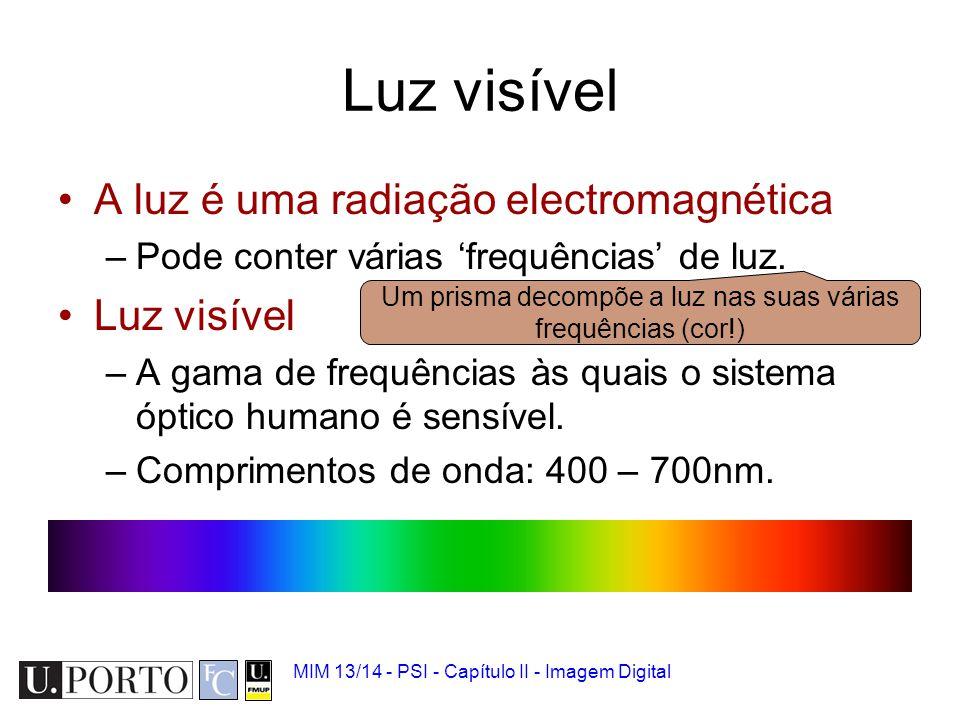Um prisma decompõe a luz nas suas várias frequências (cor!)