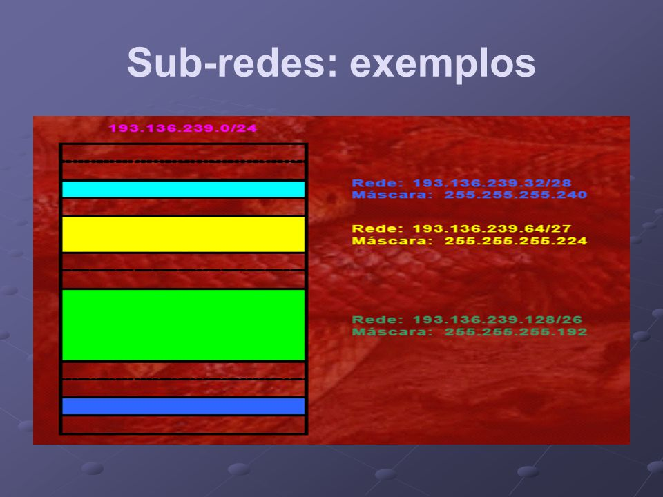 Sub-redes: exemplos