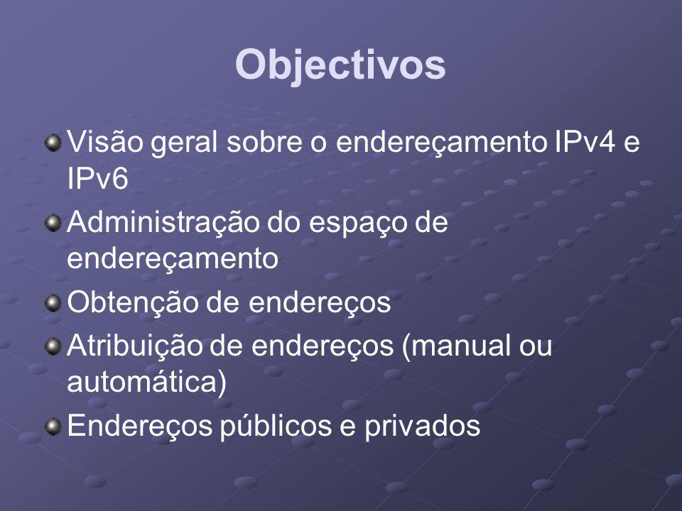 Objectivos Visão geral sobre o endereçamento IPv4 e IPv6
