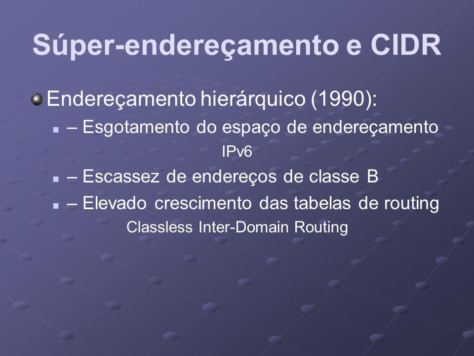 Súper-endereçamento e CIDR