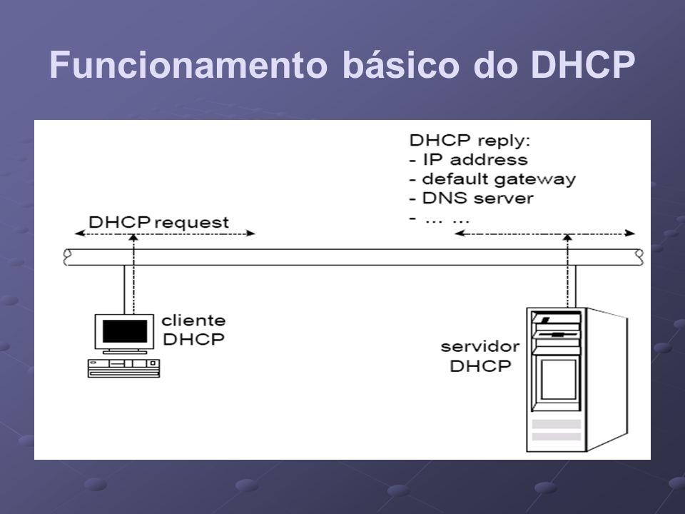 Funcionamento básico do DHCP
