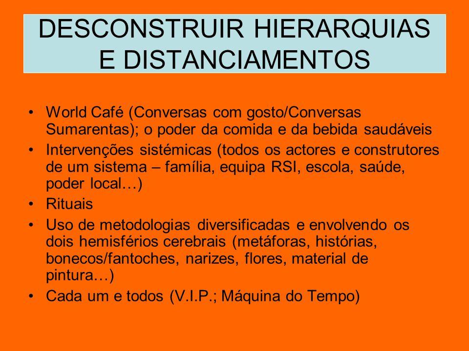 DESCONSTRUIR HIERARQUIAS E DISTANCIAMENTOS