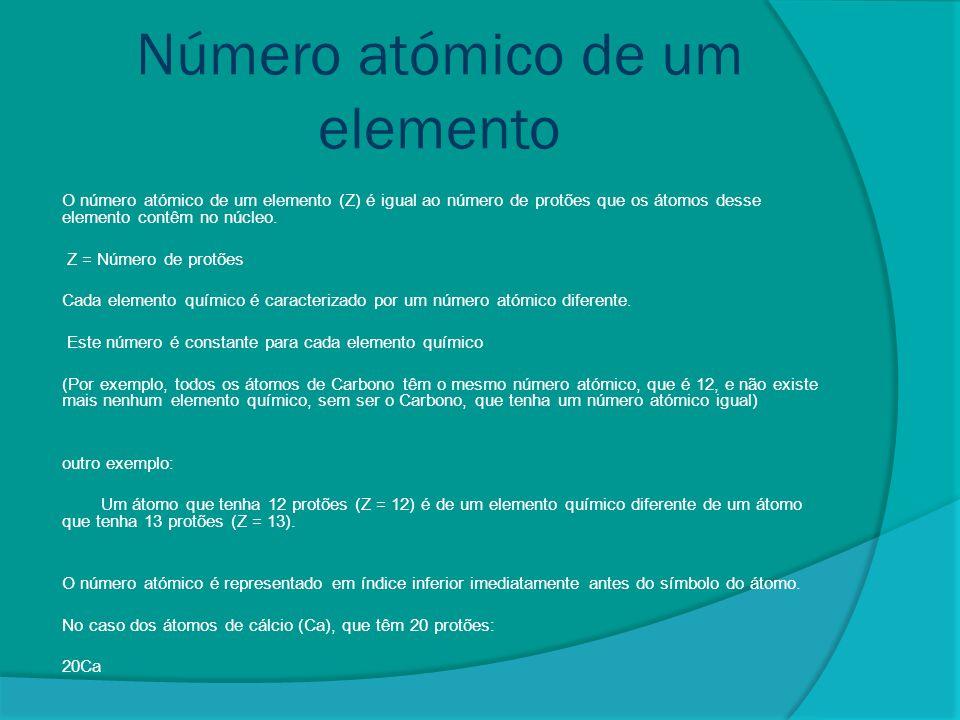 Número atómico de um elemento