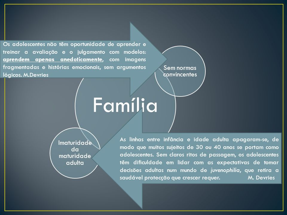 Família Sem normas convincentes Imaturidade da maturidade adulta