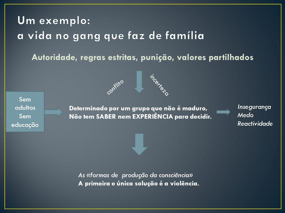 Um exemplo: a vida no gang que faz de família
