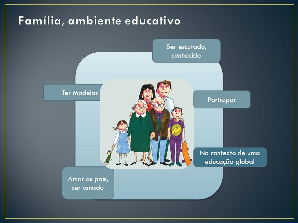Família, ambiente educativo