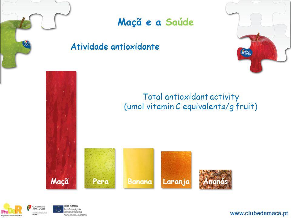Maçã e a Saúde Atividade antioxidante Total antioxidant activity