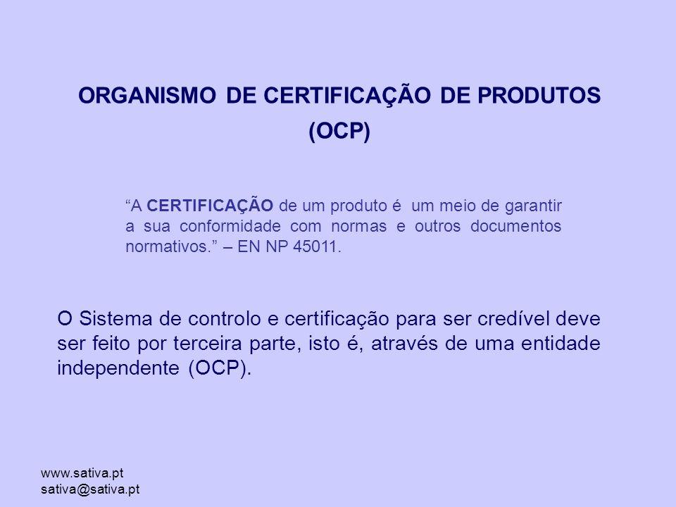 ORGANISMO DE CERTIFICAÇÃO DE PRODUTOS