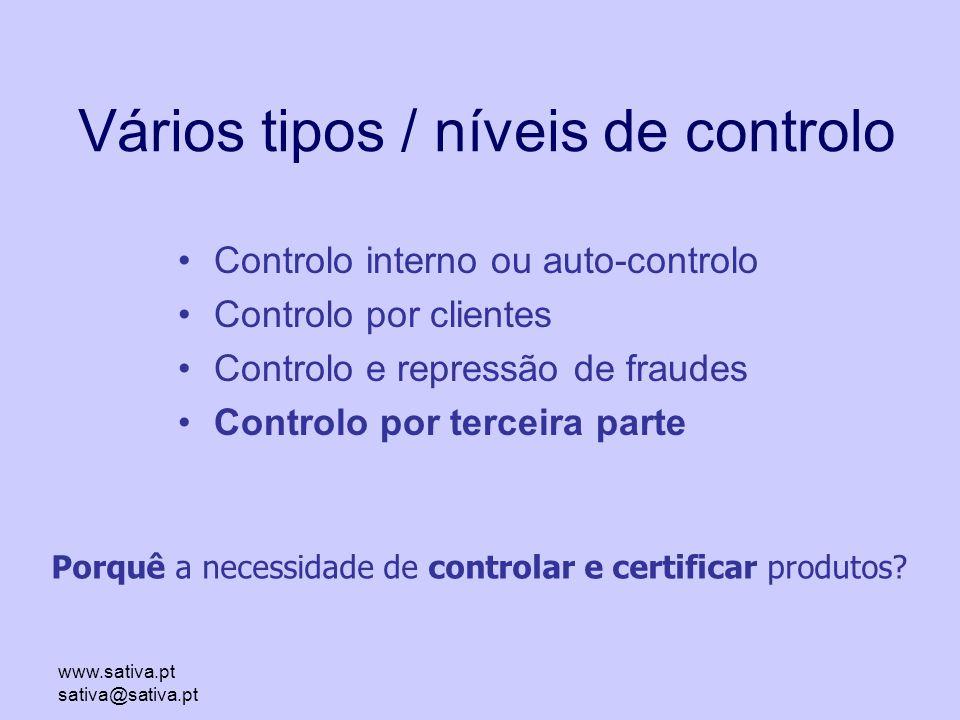 Vários tipos / níveis de controlo