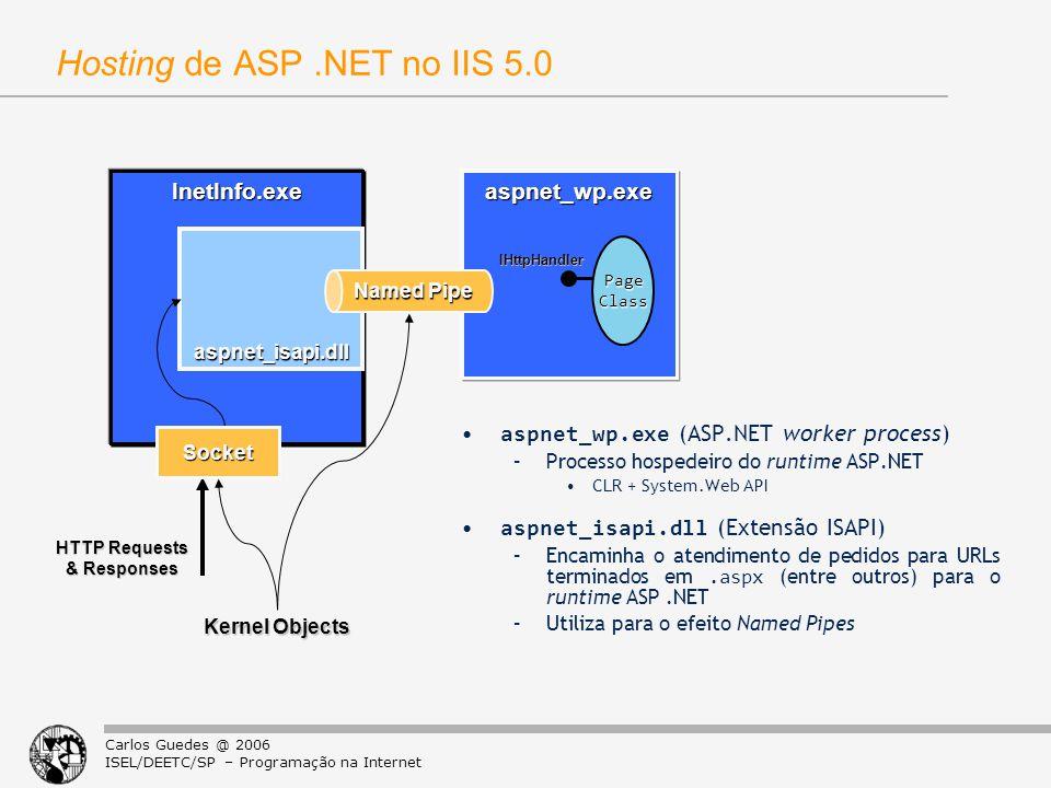 Hosting de ASP .NET no IIS 5.0