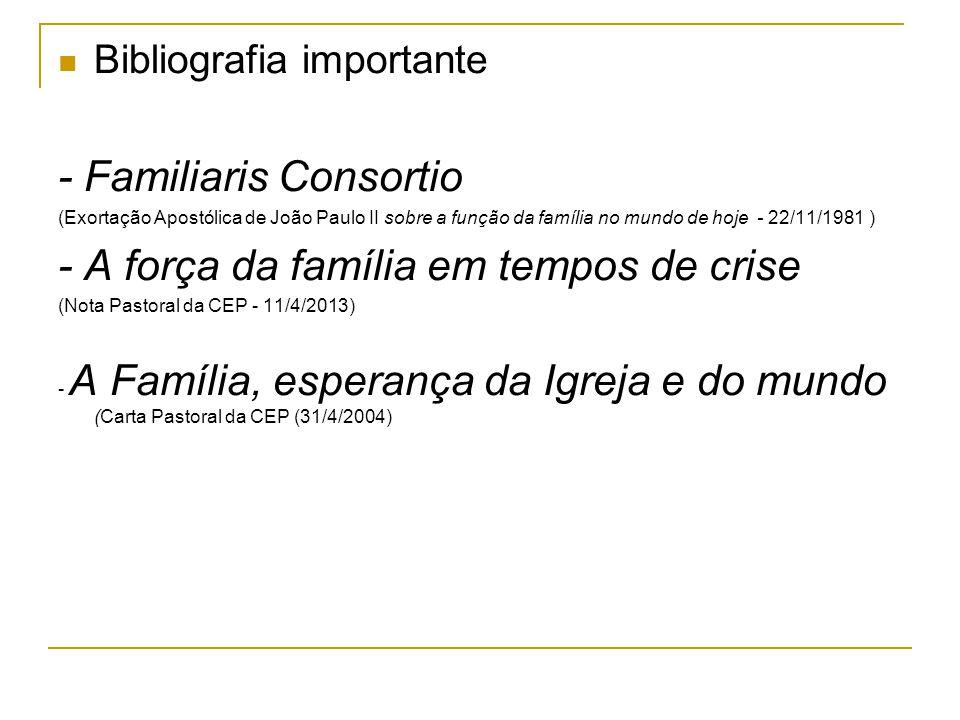 - Familiaris Consortio - A força da família em tempos de crise