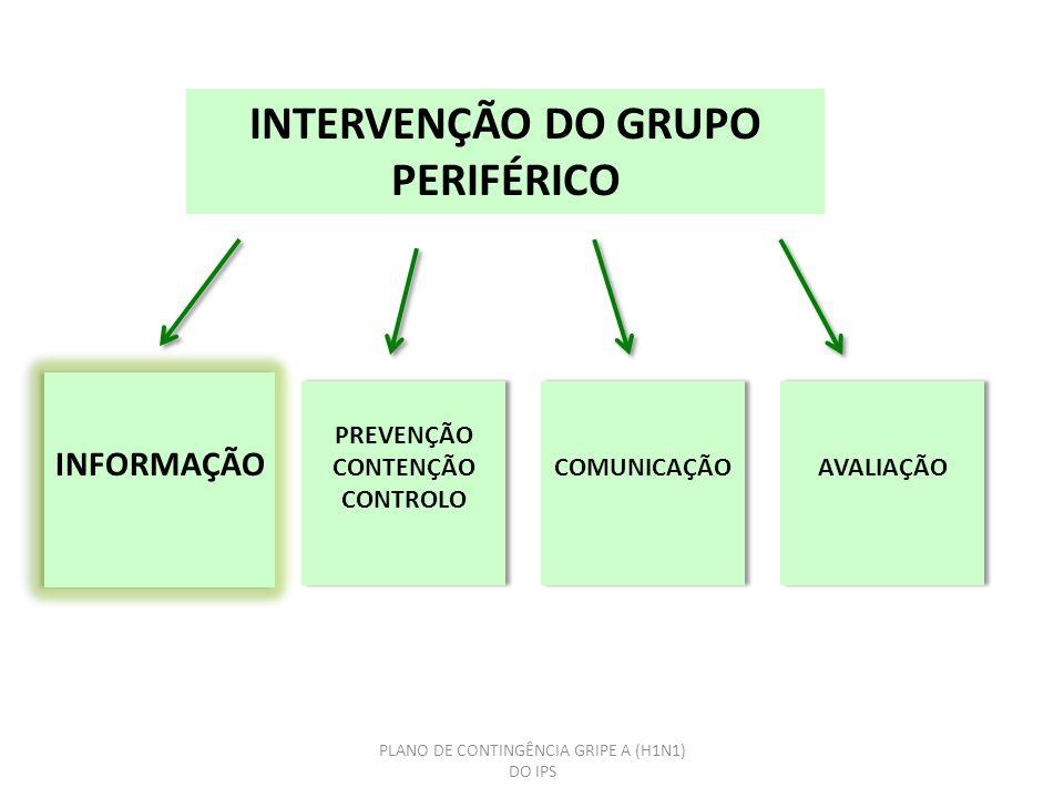 INTERVENÇÃO DO GRUPO PERIFÉRICO