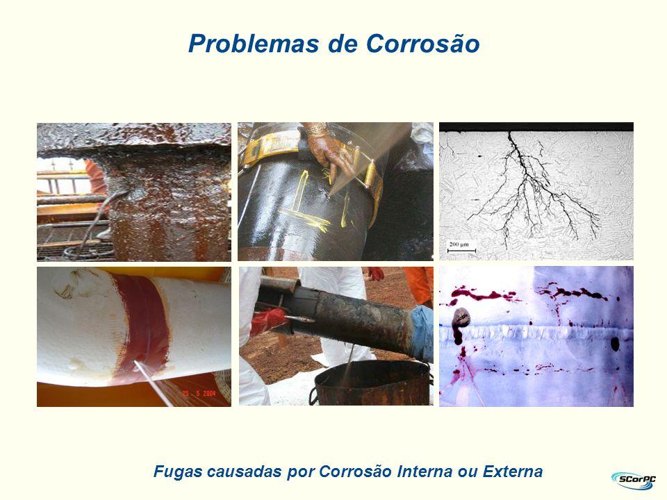 Problemas de Corrosão Fugas causadas por Corrosão Interna ou Externa