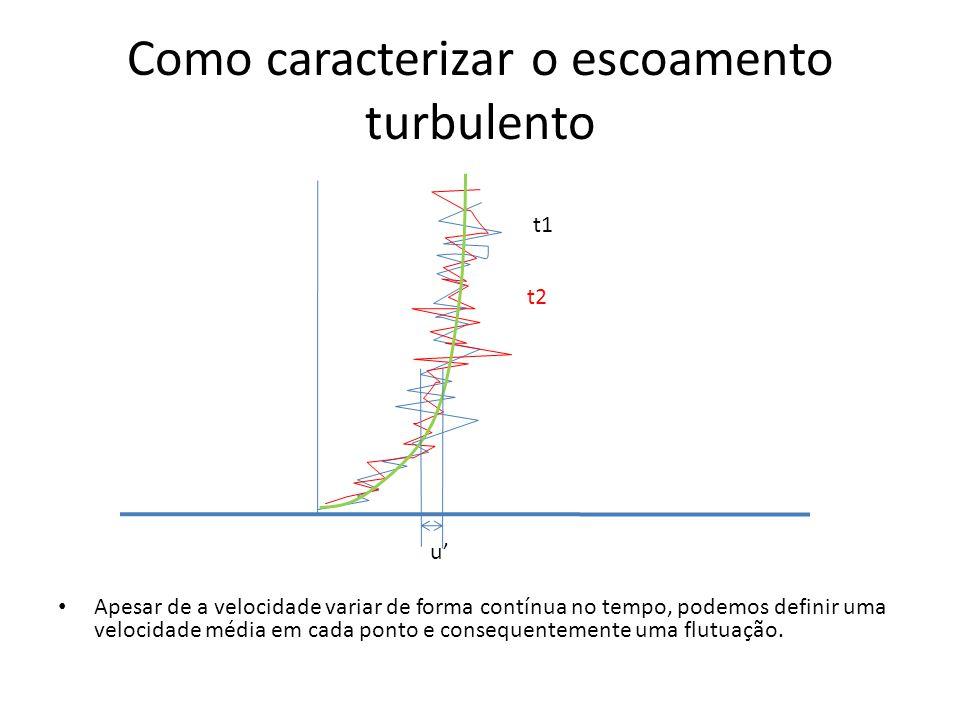 Como caracterizar o escoamento turbulento