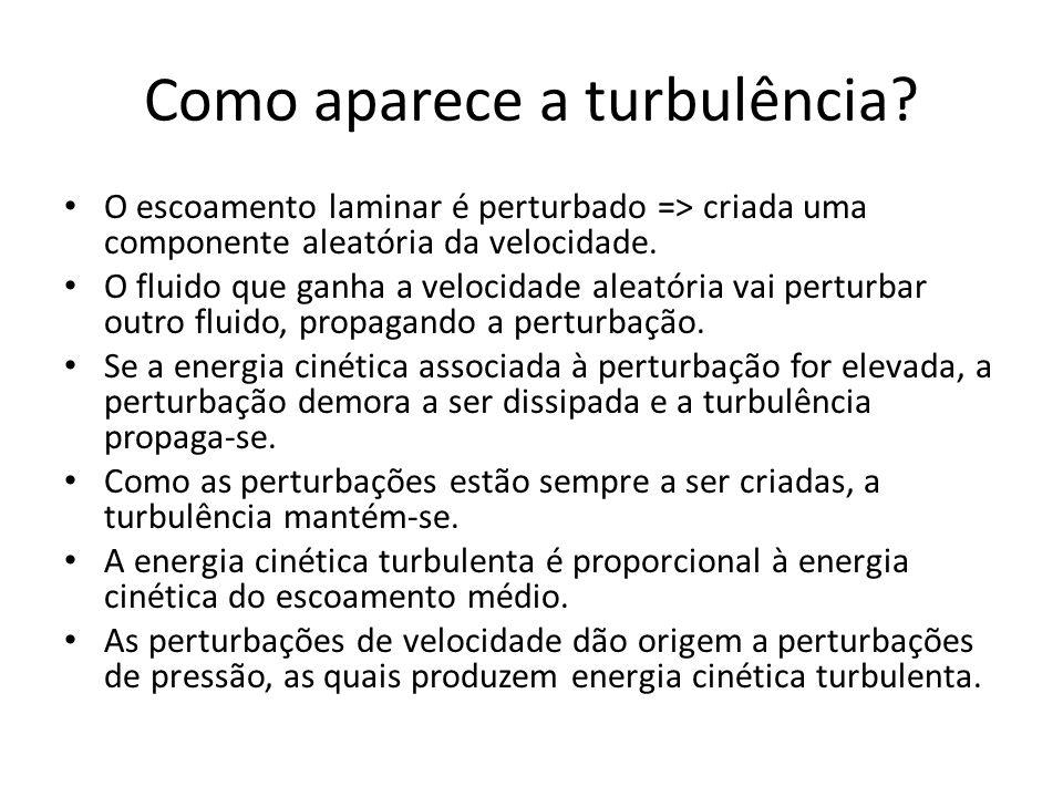 Como aparece a turbulência