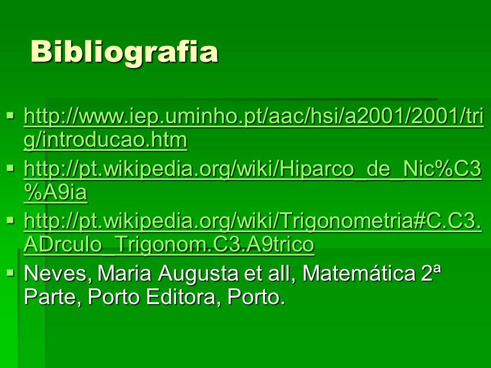 Bibliografia http://www.iep.uminho.pt/aac/hsi/a2001/2001/trig/introducao.htm. http://pt.wikipedia.org/wiki/Hiparco_de_Nic%C3%A9ia.