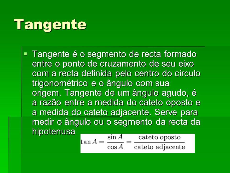 Tangente