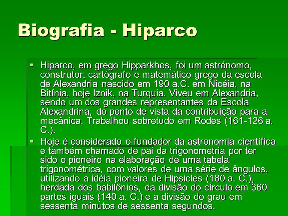 Biografia - Hiparco