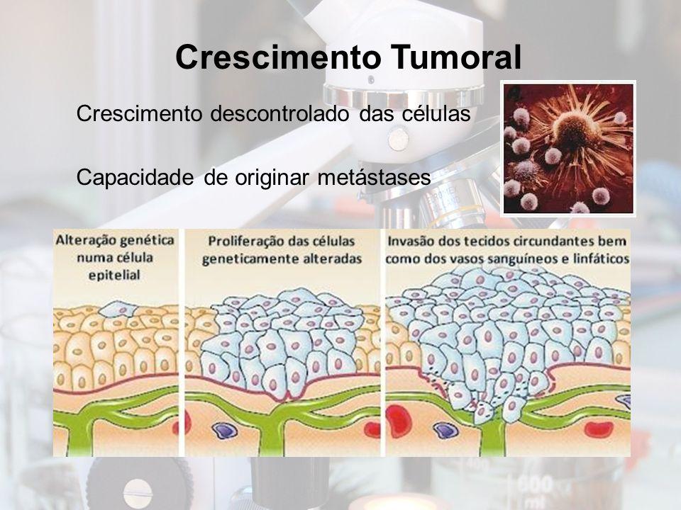 Crescimento Tumoral Crescimento descontrolado das células