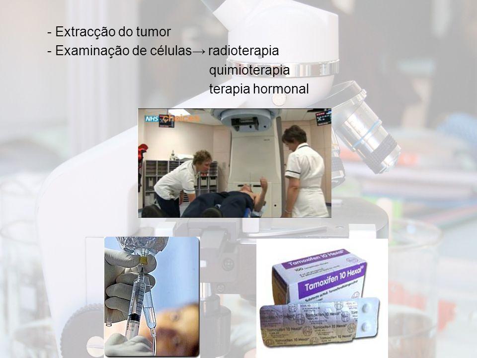 - Extracção do tumor - Examinação de células→ radioterapia quimioterapia terapia hormonal