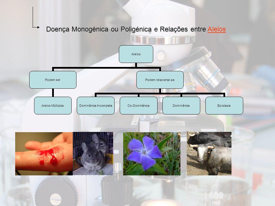 Doença Monogénica ou Poligénica e Relações entre Alelos