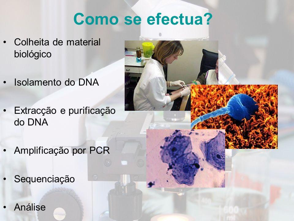 Como se efectua Colheita de material biológico Isolamento do DNA