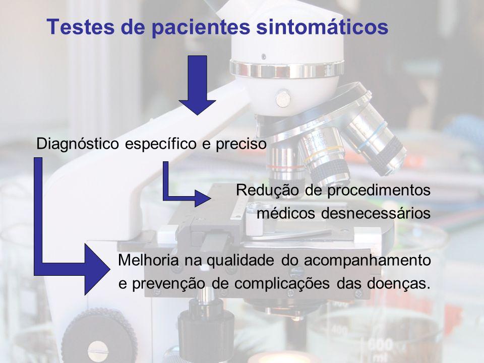 Testes de pacientes sintomáticos