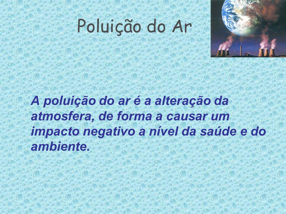 Poluição do Ar A poluição do ar é a alteração da atmosfera, de forma a causar um impacto negativo a nível da saúde e do ambiente.