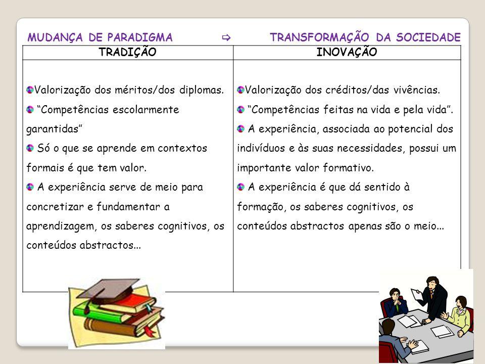 MUDANÇA DE PARADIGMA  TRANSFORMAÇÃO DA SOCIEDADE