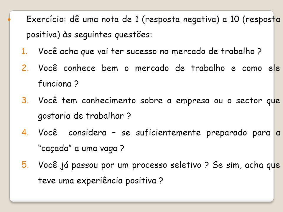 Exercício: dê uma nota de 1 (resposta negativa) a 10 (resposta positiva) às seguintes questões: