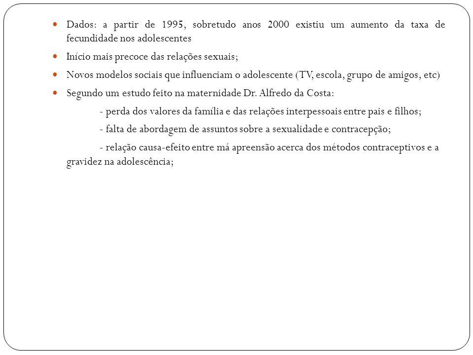 Dados: a partir de 1995, sobretudo anos 2000 existiu um aumento da taxa de fecundidade nos adolescentes