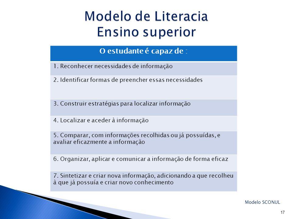 Modelo de Literacia Ensino superior