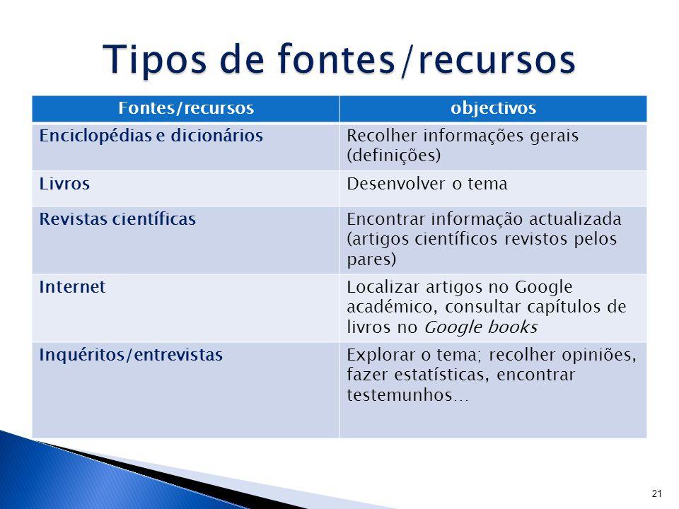 Tipos de fontes/recursos