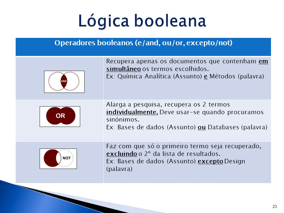 Operadores booleanos (e/and, ou/or, excepto/not)