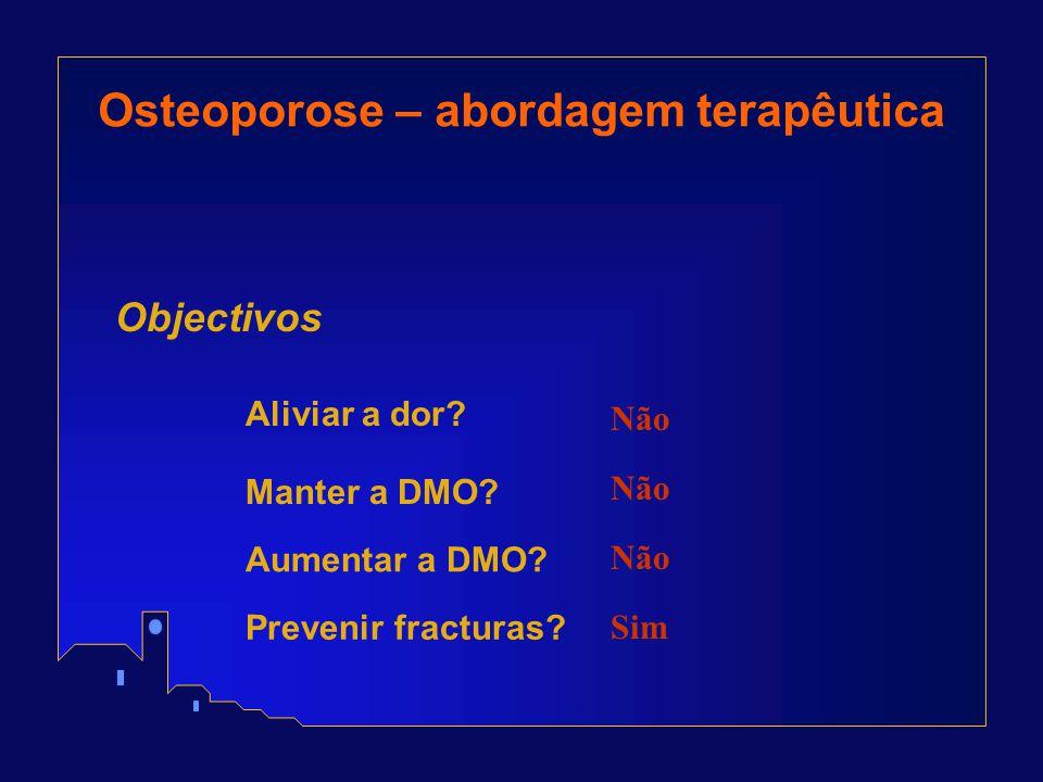 Osteoporose – abordagem terapêutica