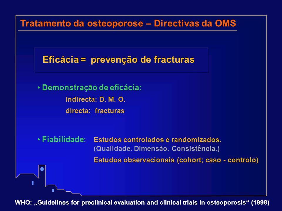 Tratamento da osteoporose – Directivas da OMS