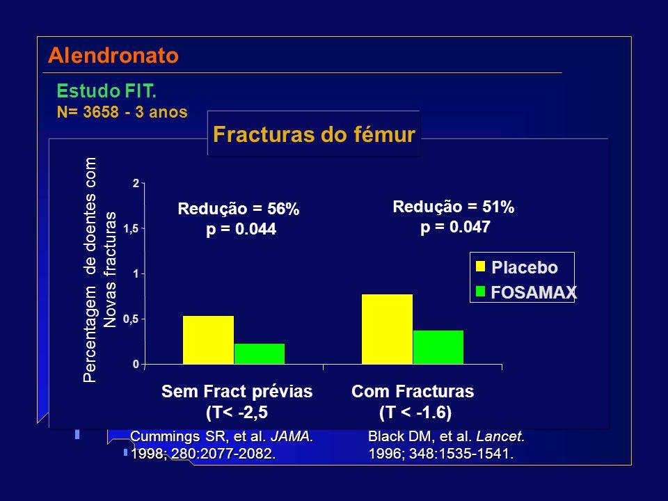 Percentagem de doentes com