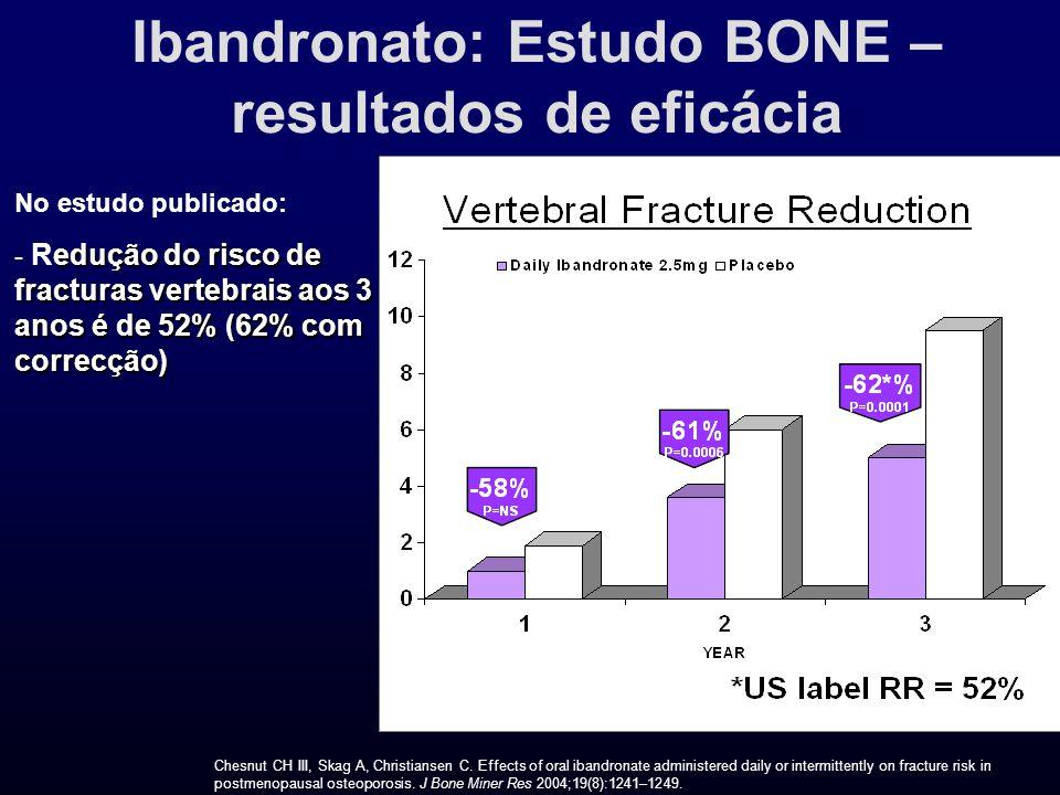 Ibandronato: Estudo BONE – resultados de eficácia