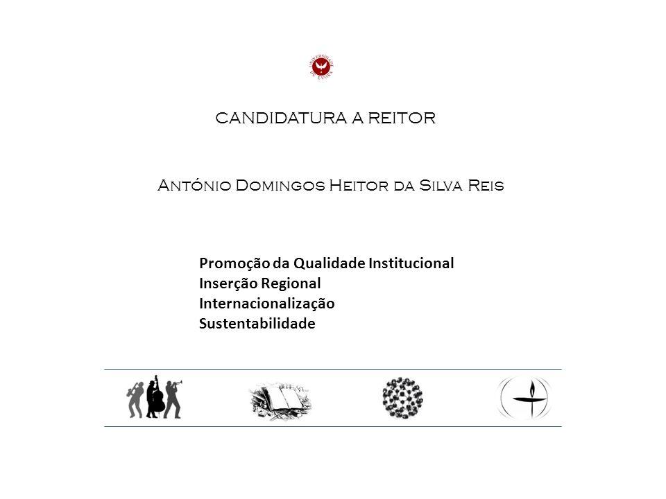 CANDIDATURA A REITOR António Domingos Heitor da Silva Reis. Promoção da Qualidade Institucional. Inserção Regional.