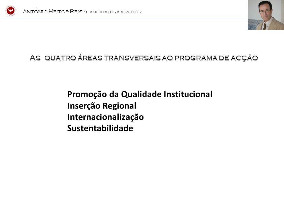 Promoção da Qualidade Institucional Inserção Regional
