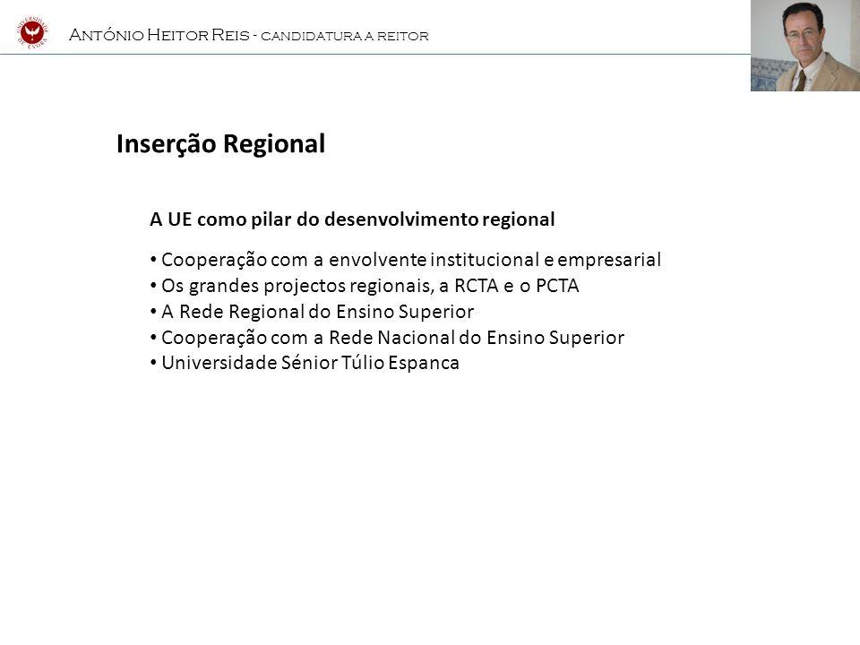 Inserção Regional A UE como pilar do desenvolvimento regional