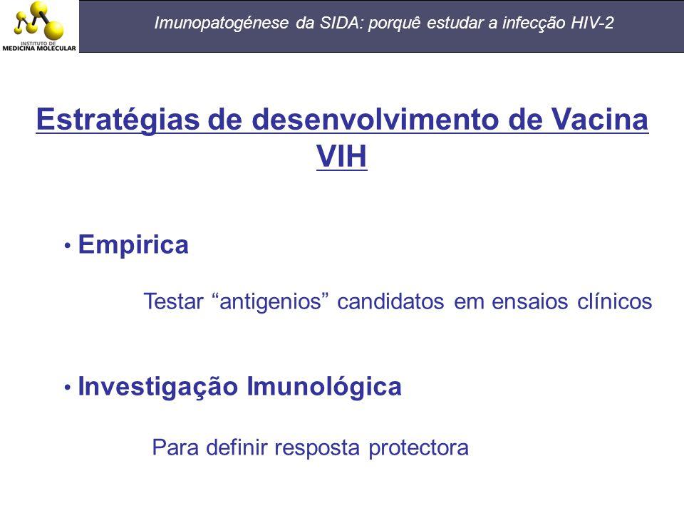 Estratégias de desenvolvimento de Vacina VIH