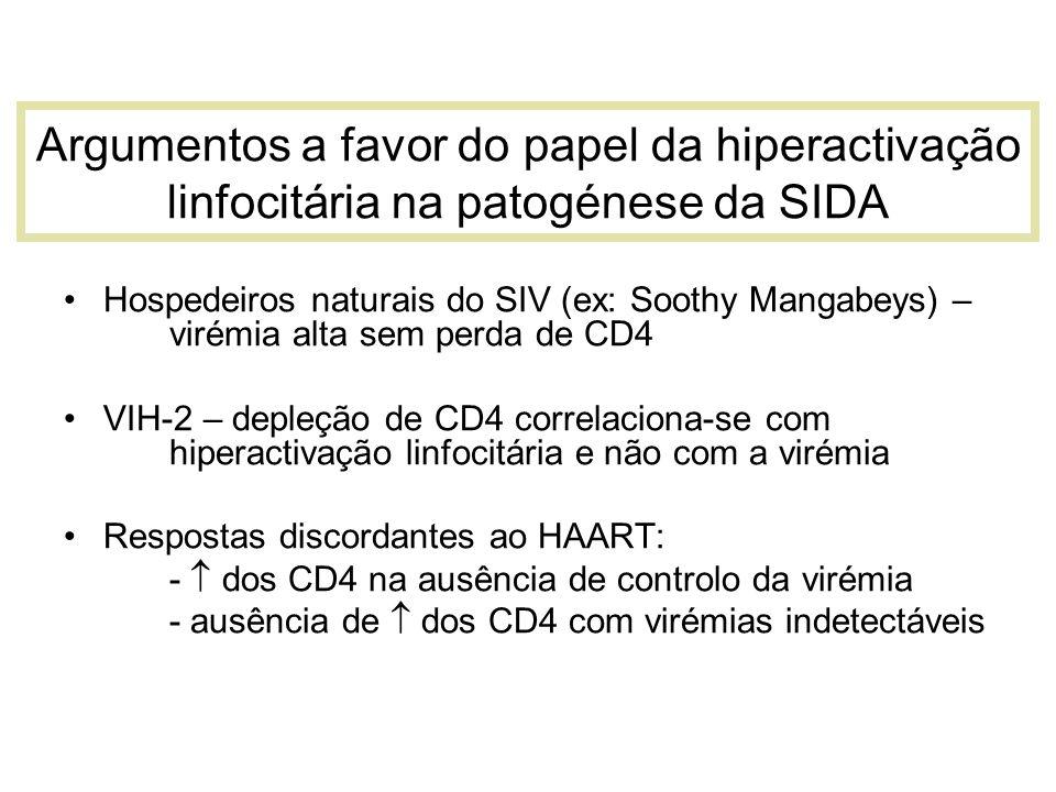 Argumentos a favor do papel da hiperactivação linfocitária na patogénese da SIDA